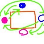 コーチング, コーチ, 三木未希, なりたい自分になる, 企業コーチング, 手相, 手相観, テソーミ, テソーモミルコーチ,